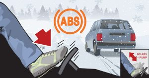 When are anti-lock brakes (ABS) most effective?