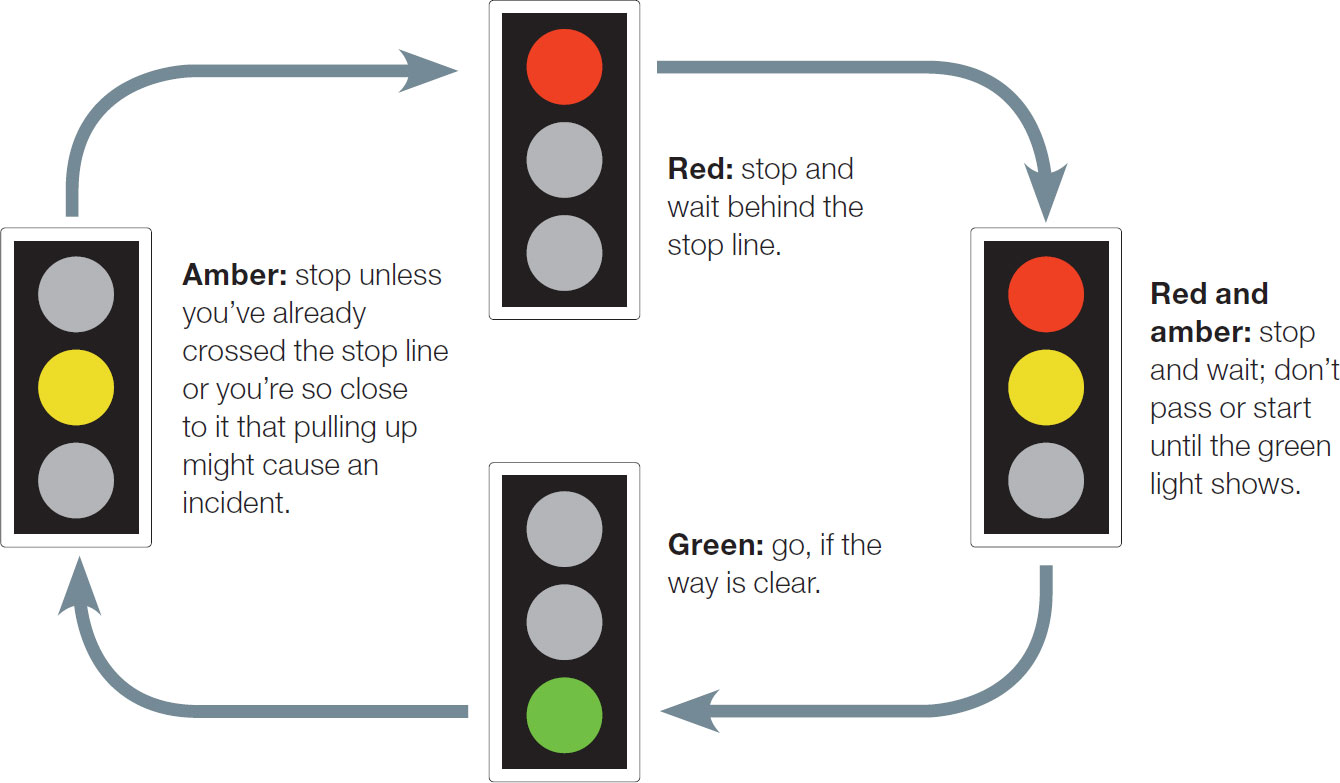 read and amber traffic lights