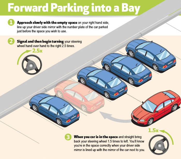How To Park >> Bay Parking Tips And Steps On How To Bay Park For Your Uk